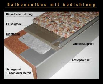 Abtropfwinkel 30 / 40 x 2500 mm