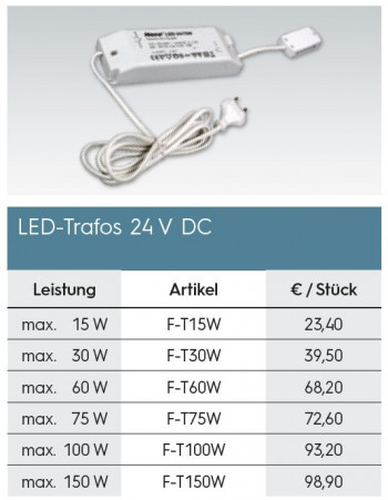 LED-Trafo 24 V DC 150 W
