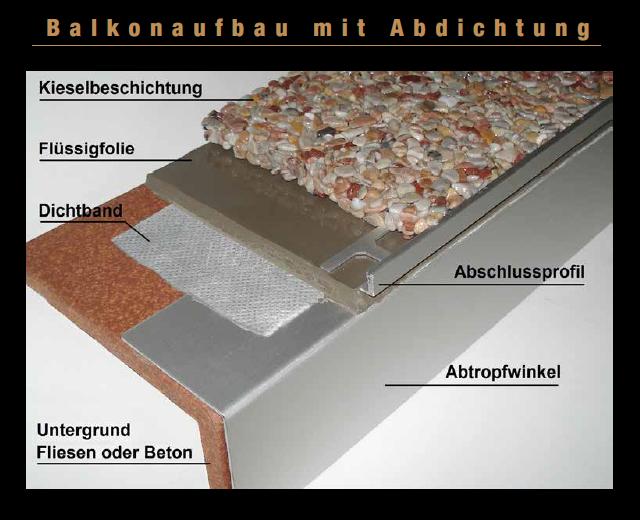 Aluminiumblech Winkel Fur Balkone Winkelblech Fur Balkon